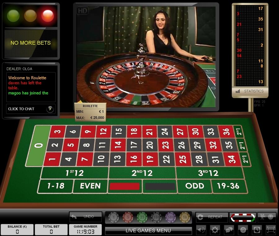 Victor Chandler Casino